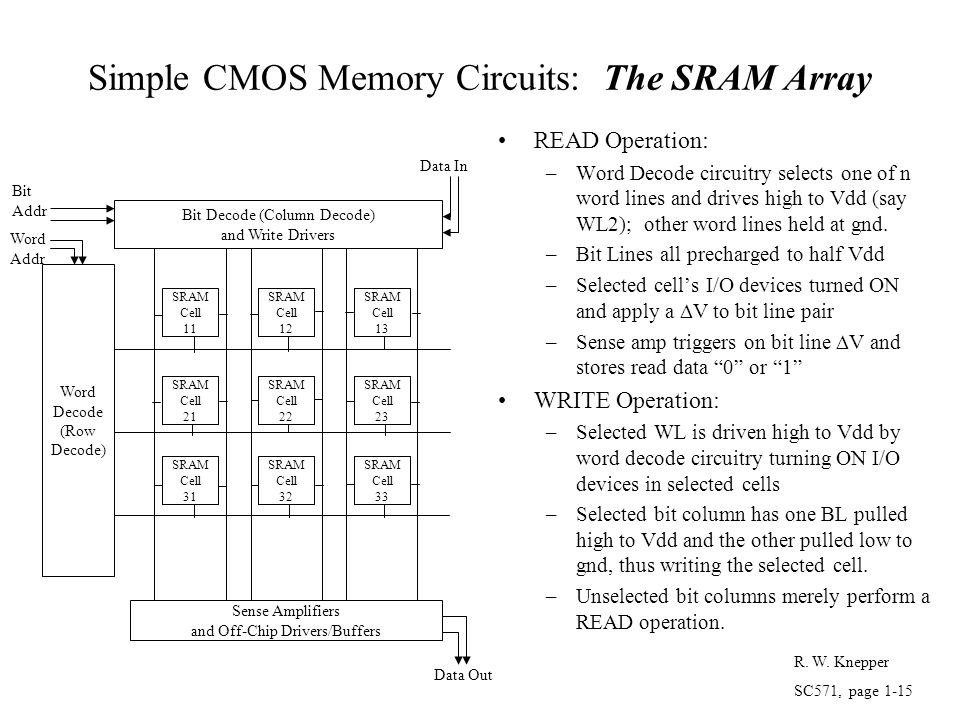 Simple CMOS Memory Circuits: The SRAM Array