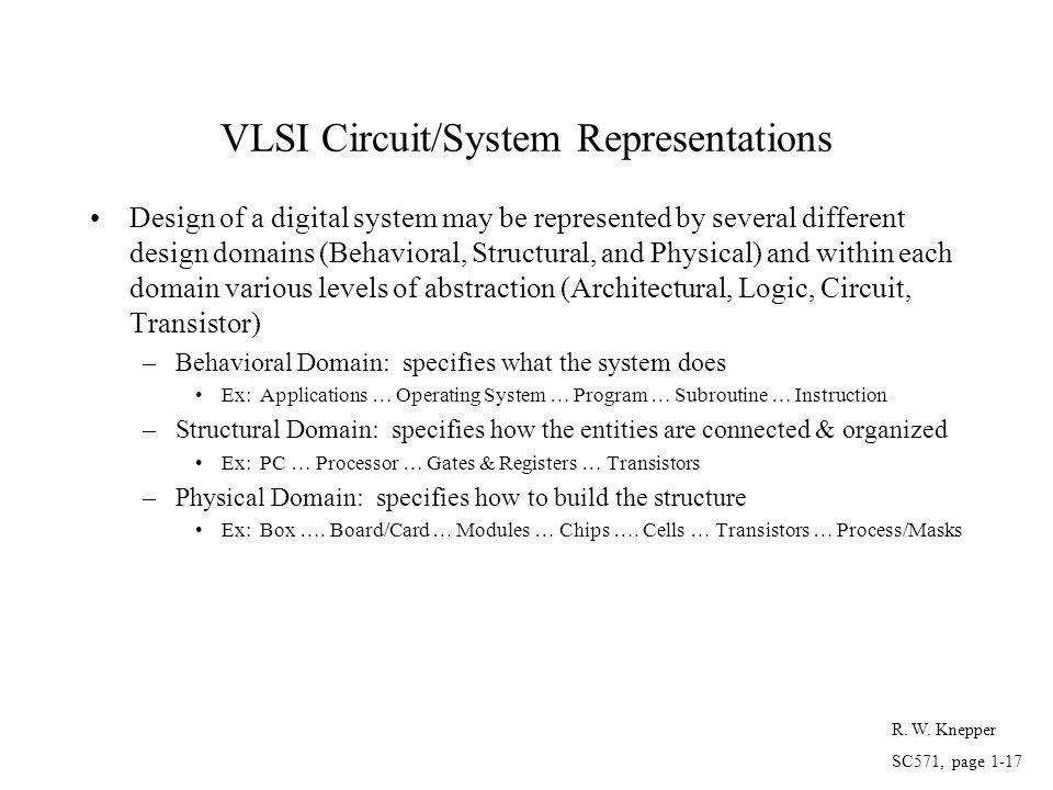 VLSI Circuit/System Representations