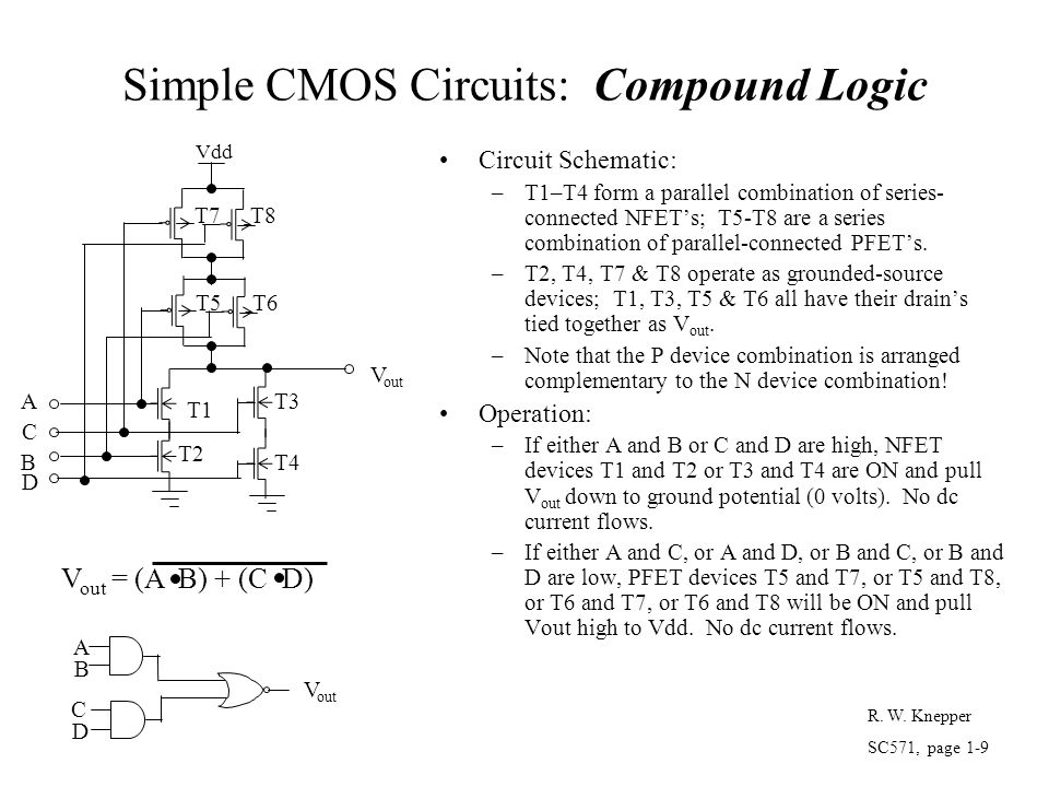 Simple CMOS Circuits: Compound Logic