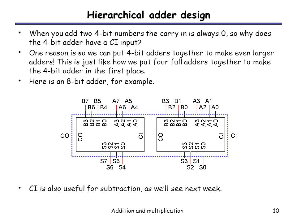 Hierarchical adder design