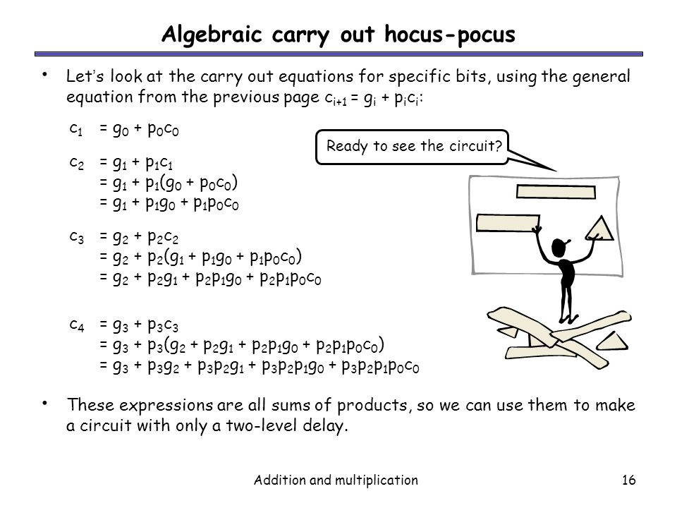 Algebraic carry out hocus-pocus