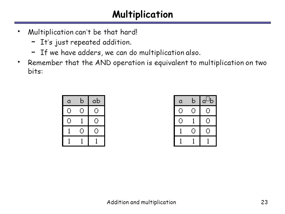 Addition and multiplication