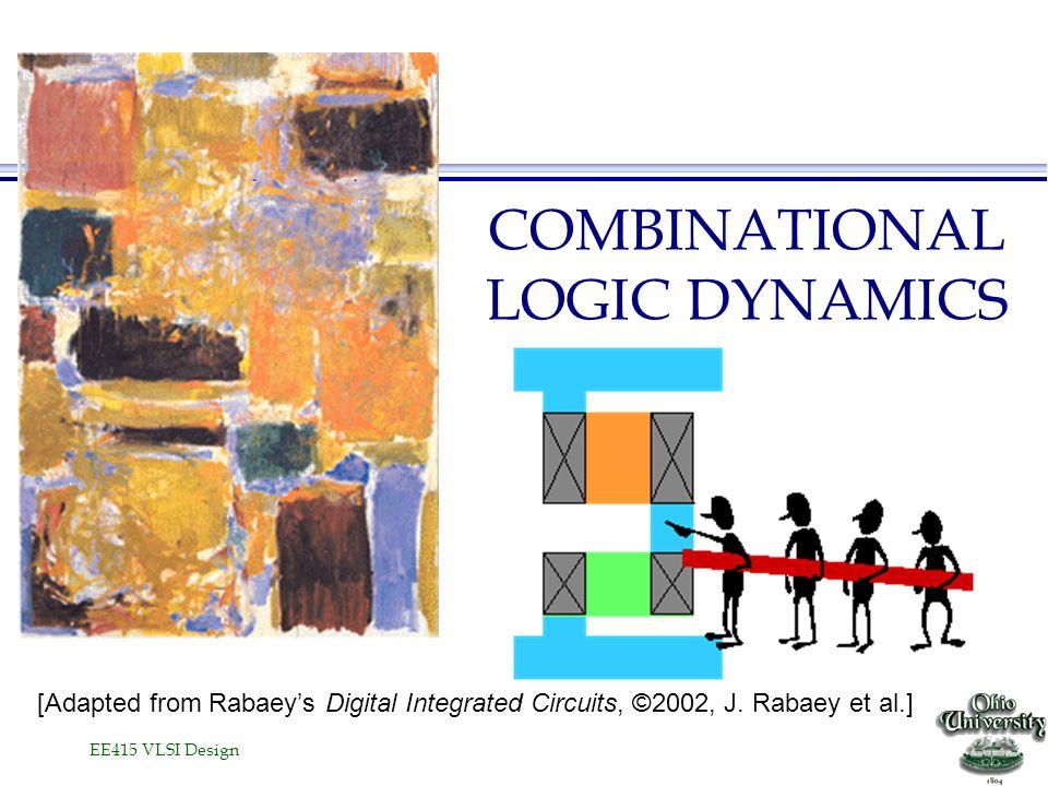 COMBINATIONAL LOGIC DYNAMICS