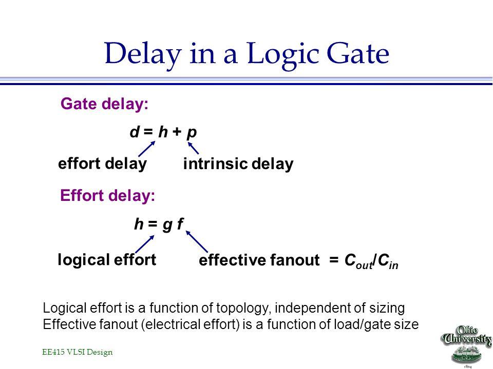 Delay in a Logic Gate Gate delay: d = h + p effort delay