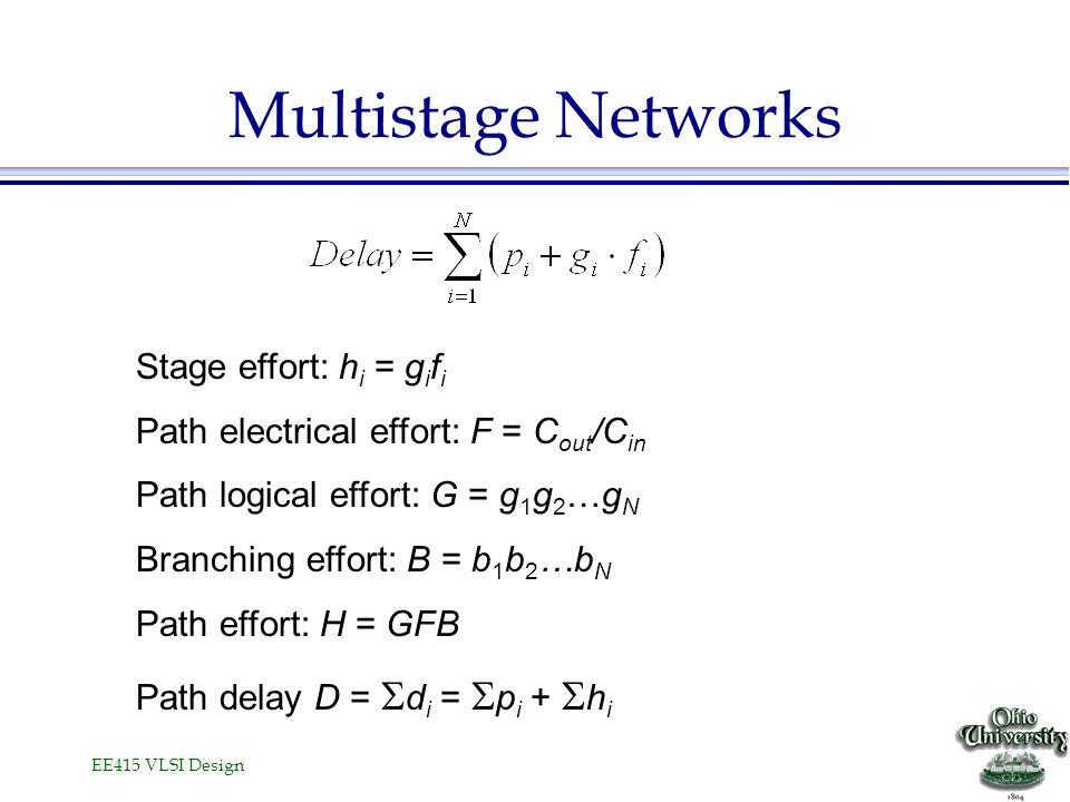 Multistage Networks Stage effort: hi = gifi
