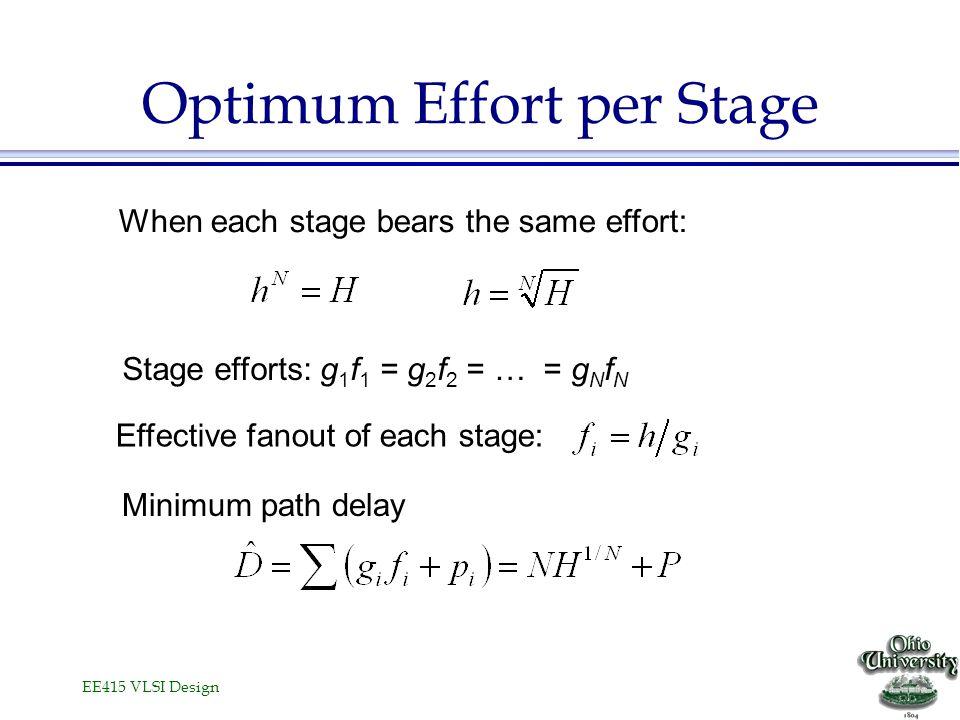 Optimum Effort per Stage