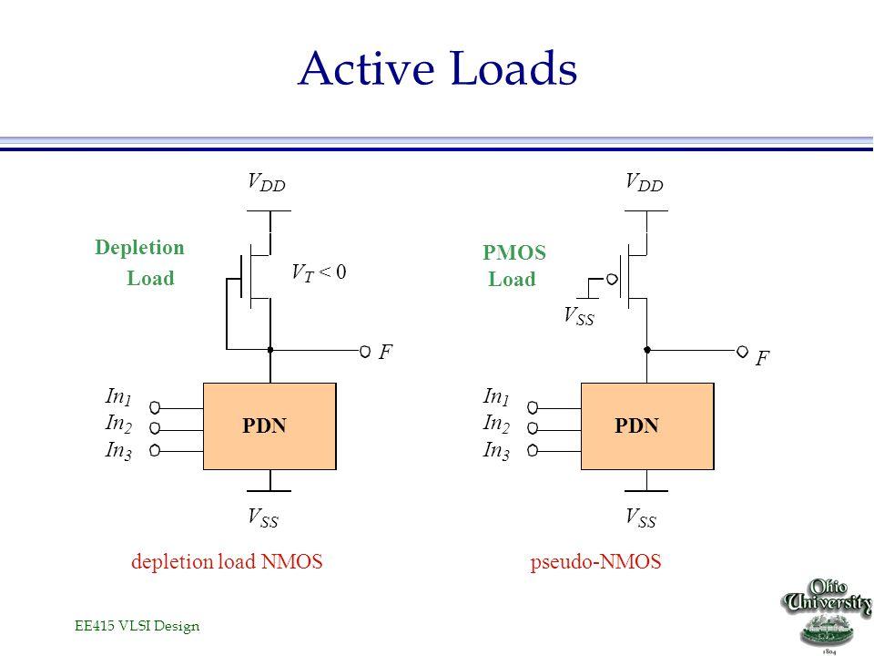 Active Loads V In F PDN Depletion Load PMOS depletion load NMOS