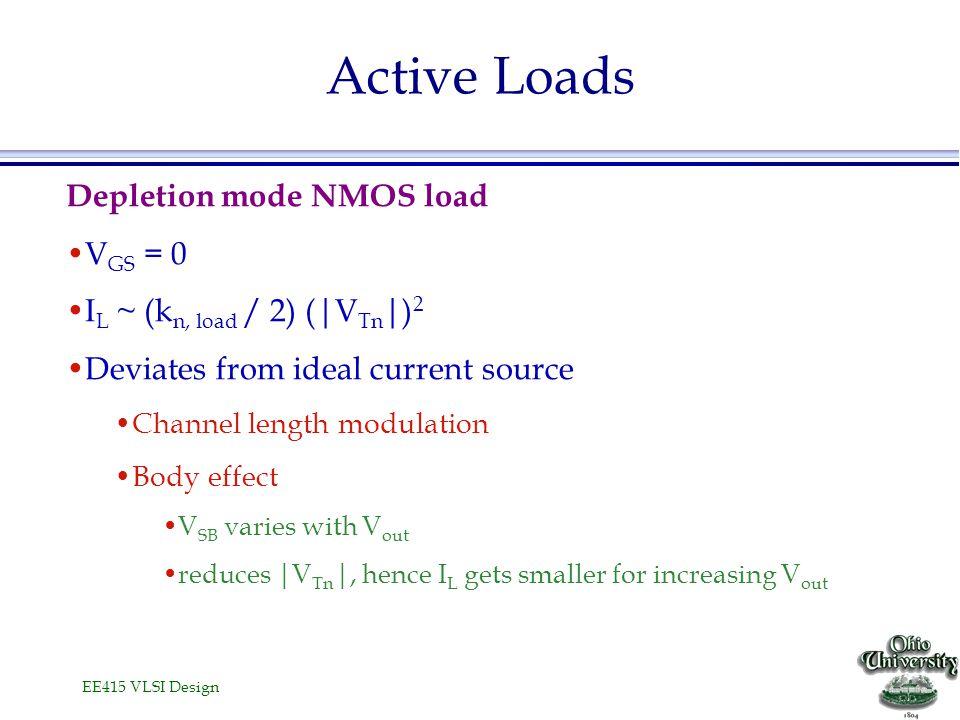 Active Loads Depletion mode NMOS load VGS = 0