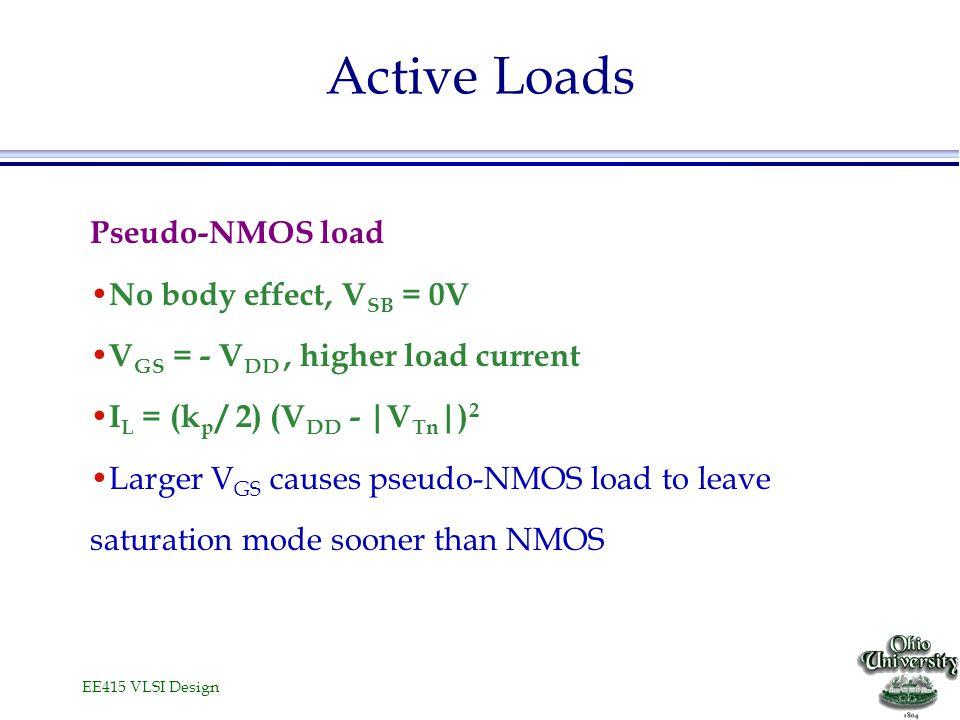 Active Loads Pseudo-NMOS load No body effect, VSB = 0V