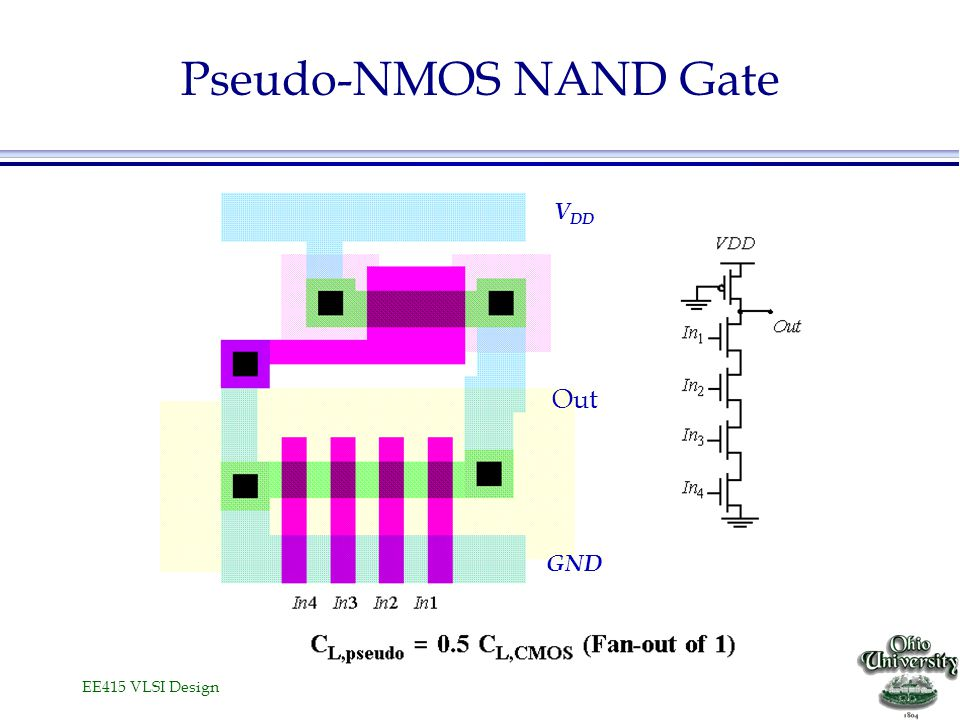 Pseudo-NMOS NAND Gate VDD Out GND