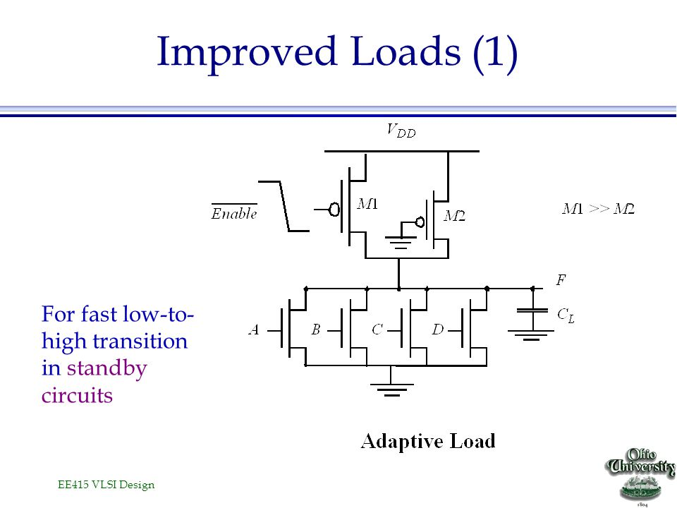 Improved Loads (1) For fast low-to-high transition in standby circuits