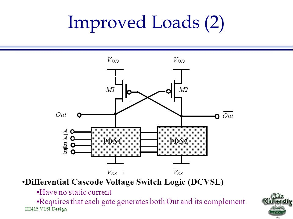 Improved Loads (2) Differential Cascode Voltage Switch Logic (DCVSL)