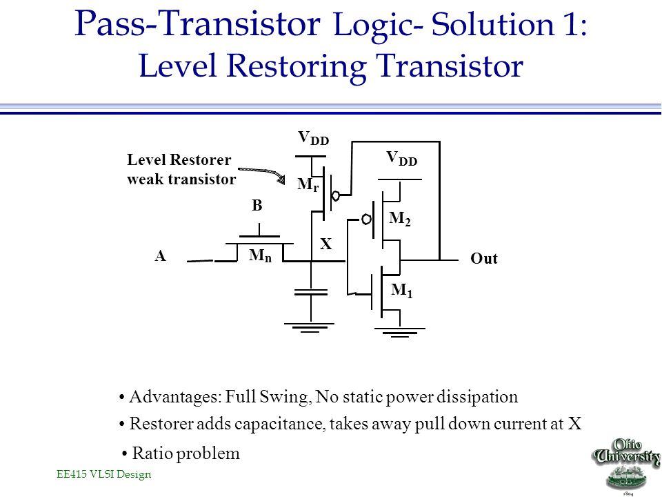 Pass-Transistor Logic- Solution 1: Level Restoring Transistor
