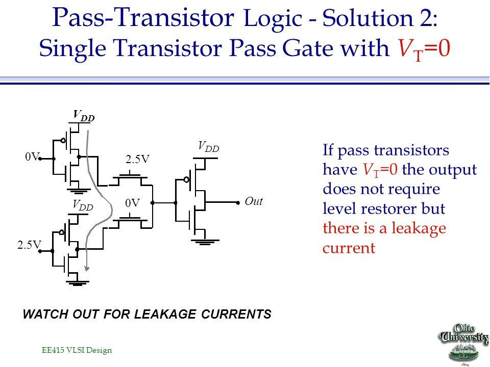 Pass-Transistor Logic - Solution 2: Single Transistor Pass Gate with VT=0