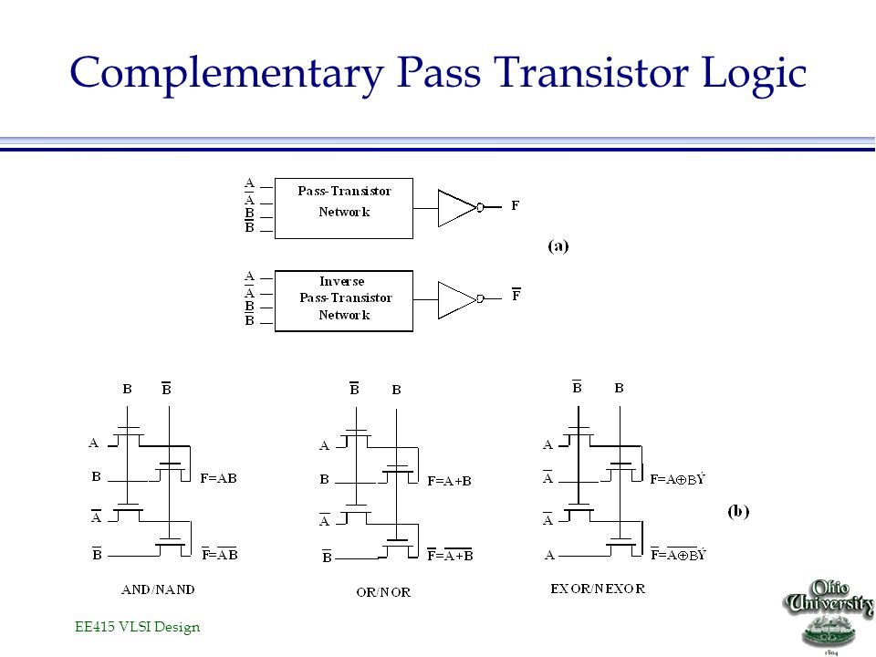 Complementary Pass Transistor Logic