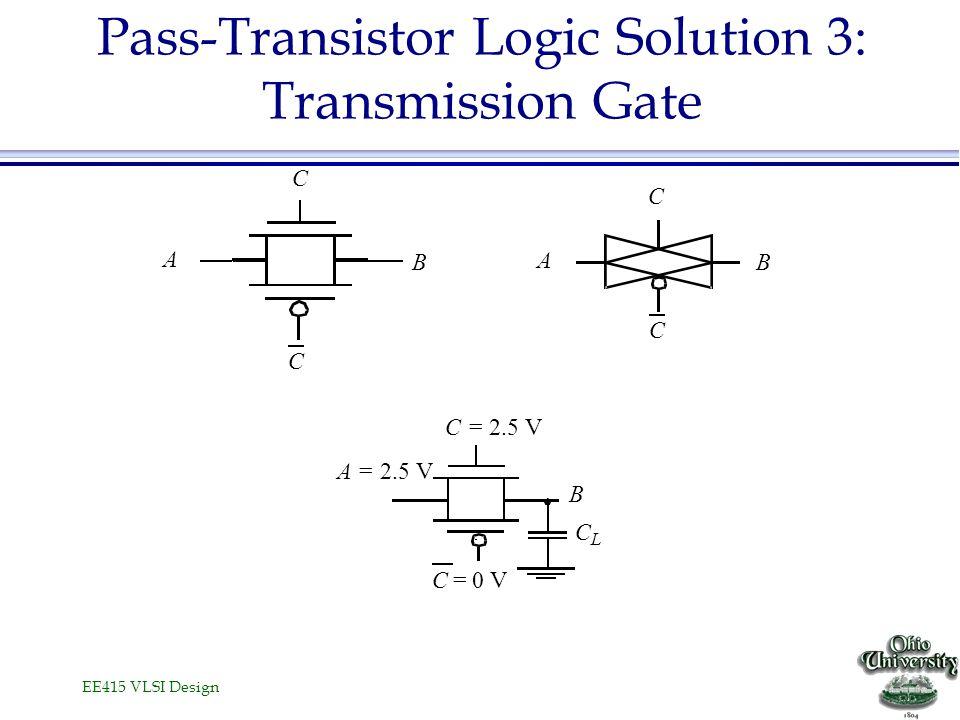 Pass-Transistor Logic Solution 3: Transmission Gate