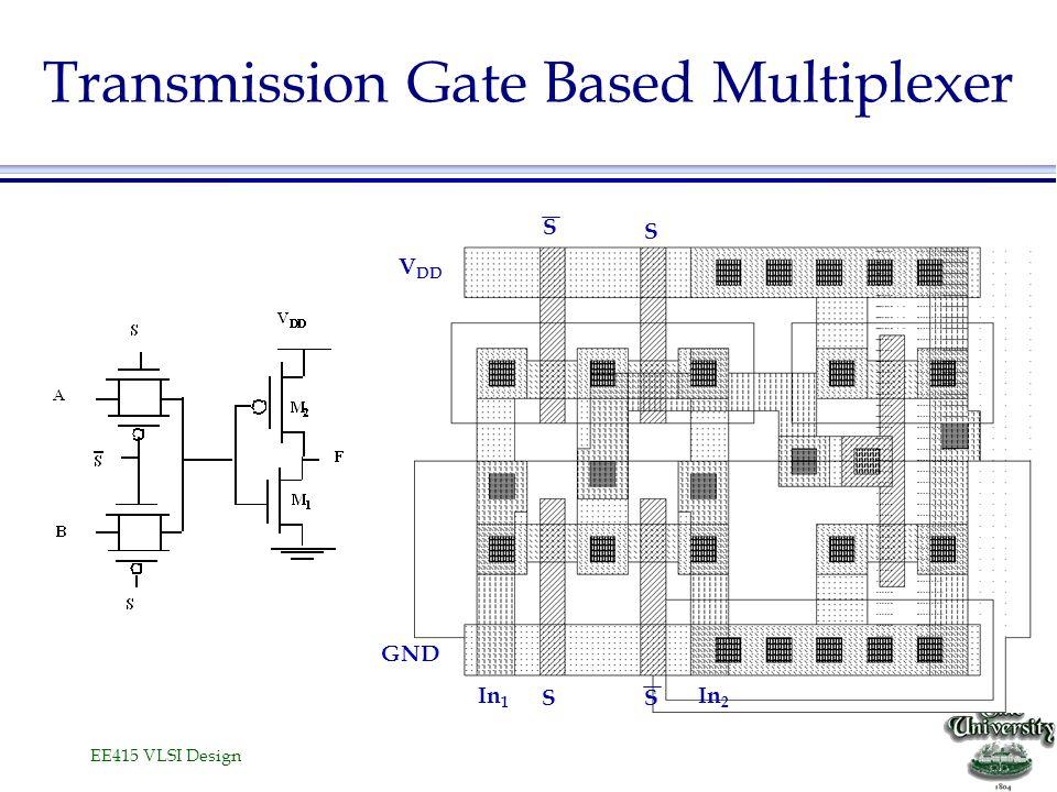 Transmission Gate Based Multiplexer