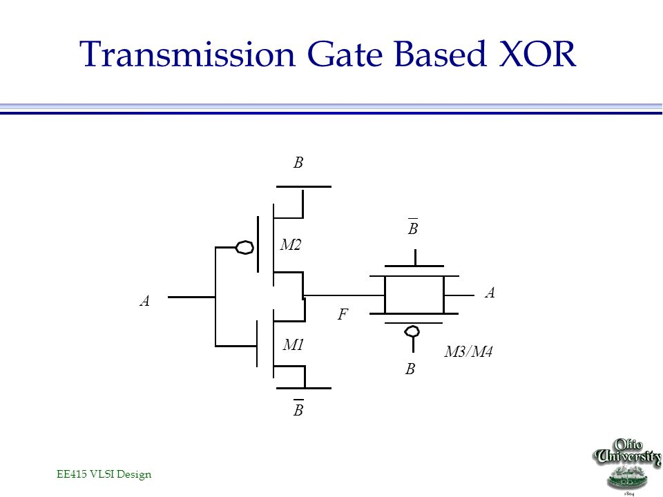 Transmission Gate Based XOR