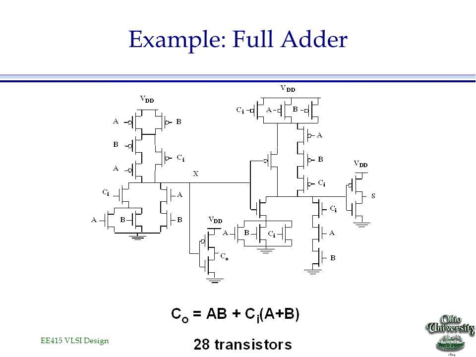Example: Full Adder