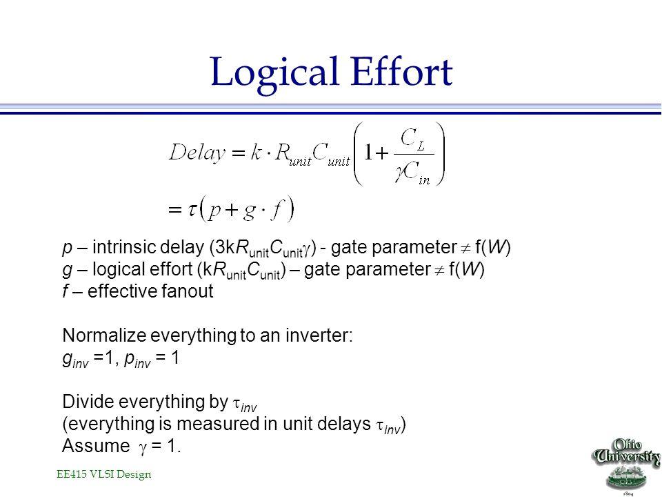 Logical Effort p – intrinsic delay (3kRunitCunitg) - gate parameter  f(W) g – logical effort (kRunitCunit) – gate parameter  f(W)