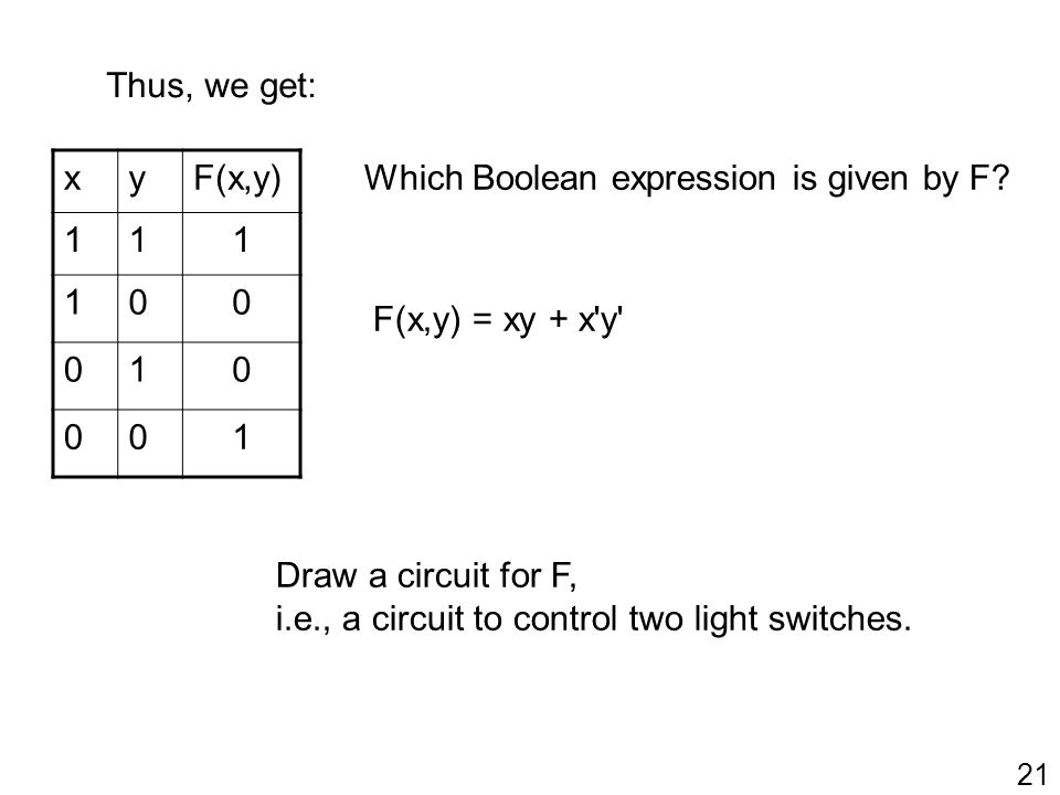 Thus, we get: x. y. F(x,y) 1. Which Boolean expression is given by F F(x,y) = xy + x y Draw a circuit for F,
