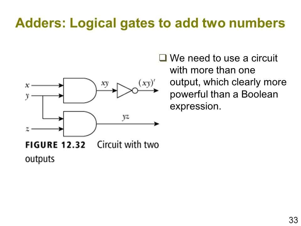 Adders: Logical gates to add two numbers