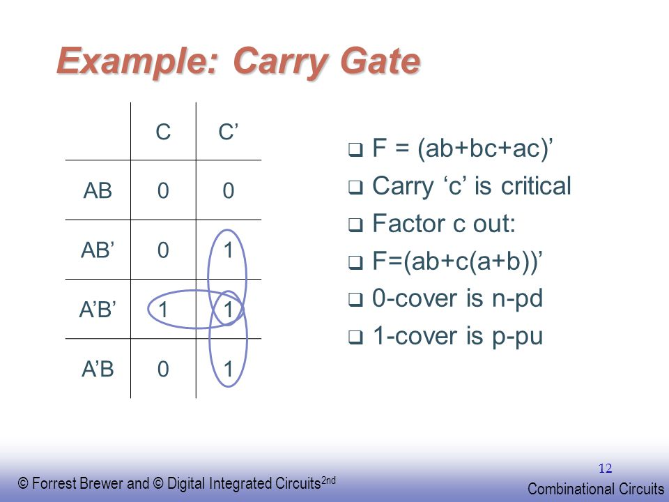 Example: Carry Gate F = (ab+bc+ac)' Carry 'c' is critical