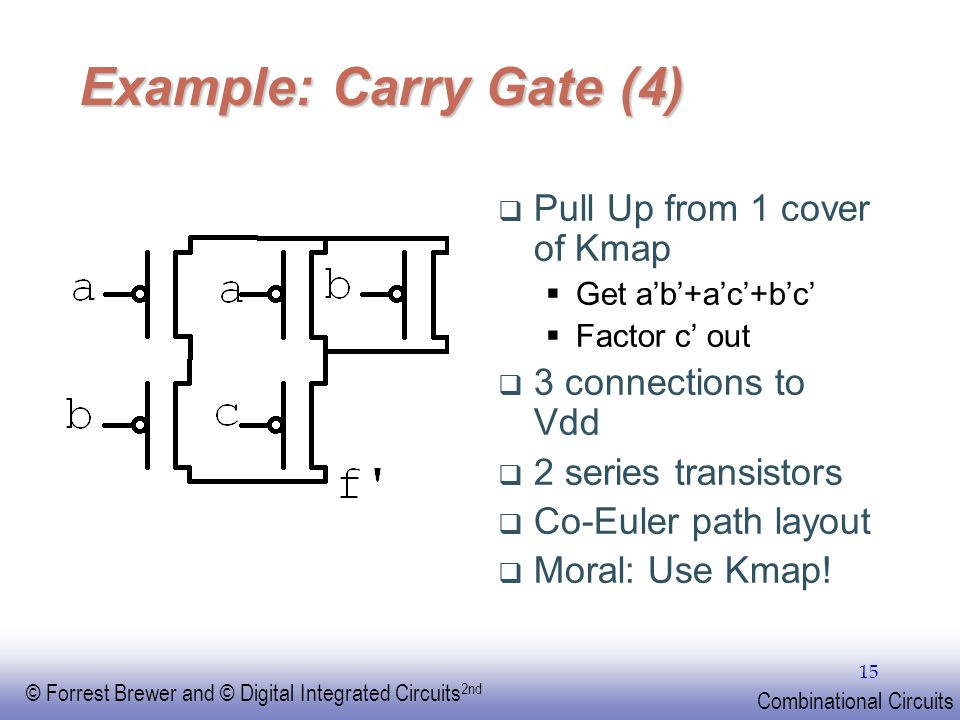 Example: Carry Gate (4) Pull Up from 1 cover of Kmap