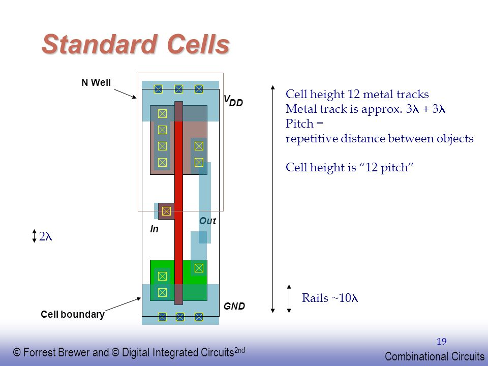 Standard Cells Cell height 12 metal tracks
