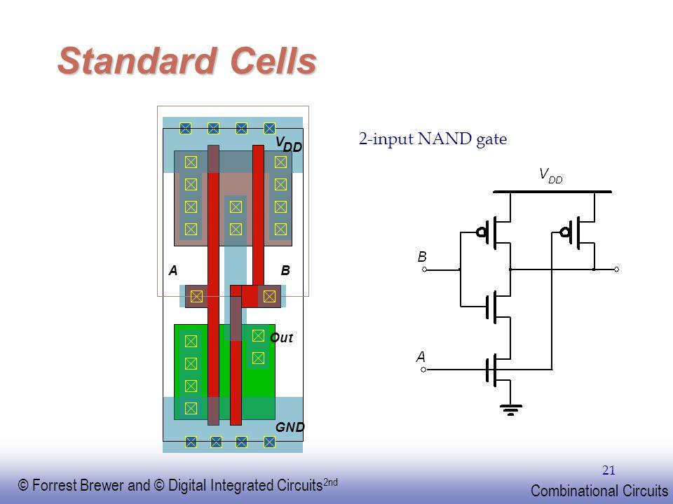 EE141 Standard Cells 2-input NAND gate V DD A B Out GND
