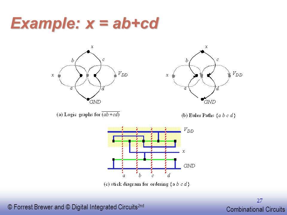 EE141 Example: x = ab+cd