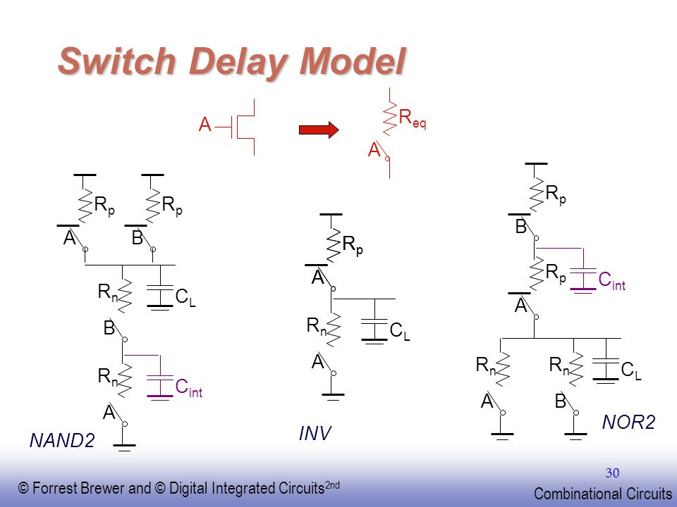 Switch Delay Model Req A A B Rp A Rn CL Cint CL B Rn A Rp Cint A Rp A