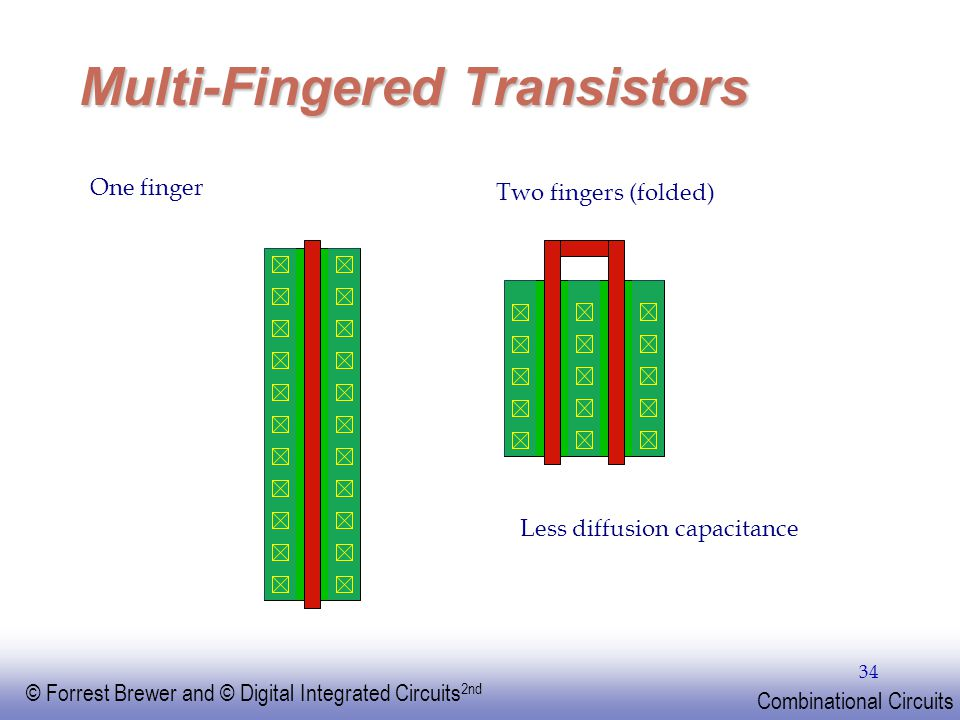 Multi-Fingered Transistors
