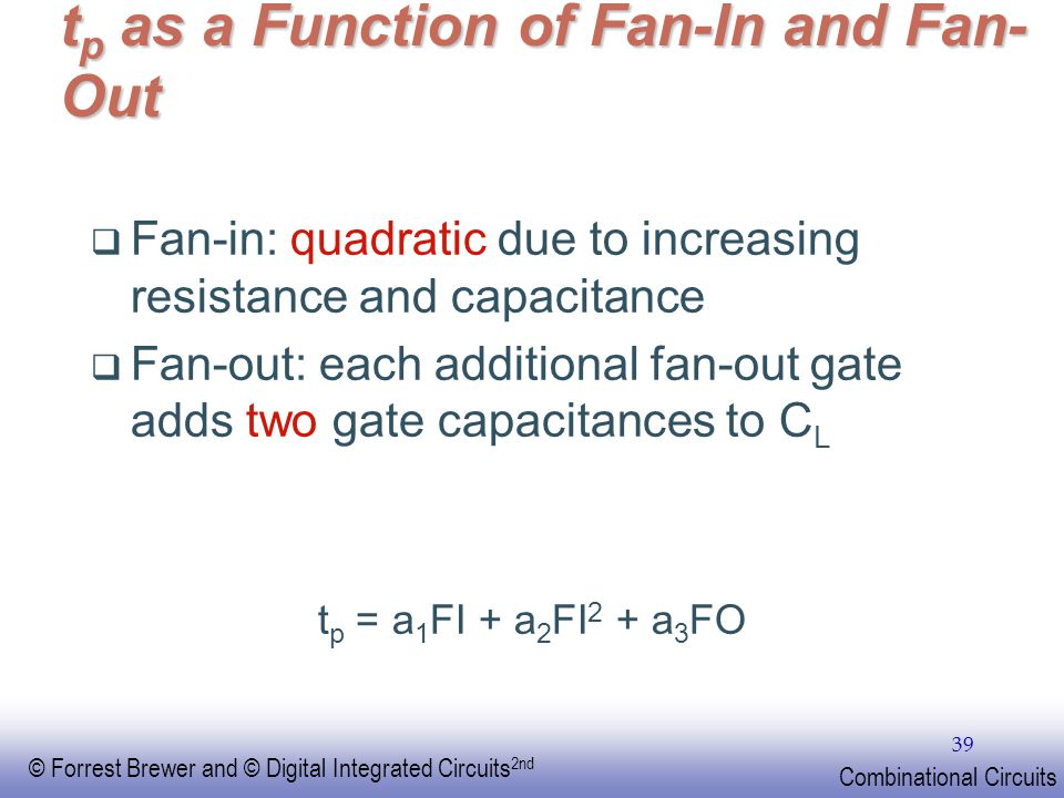 tp as a Function of Fan-In and Fan-Out