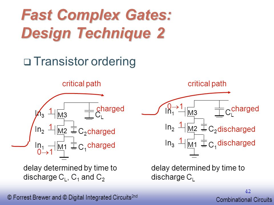 Fast Complex Gates: Design Technique 2