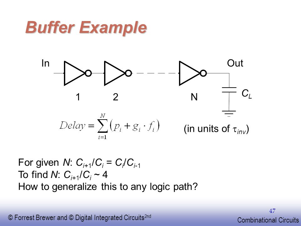 Buffer Example In Out CL 1 2 N (in units of tinv)