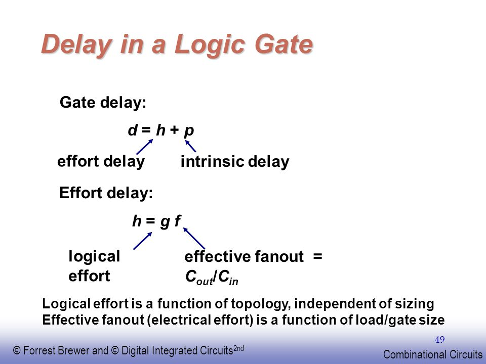 Delay in a Logic Gate Gate delay: d = h + p effort delay