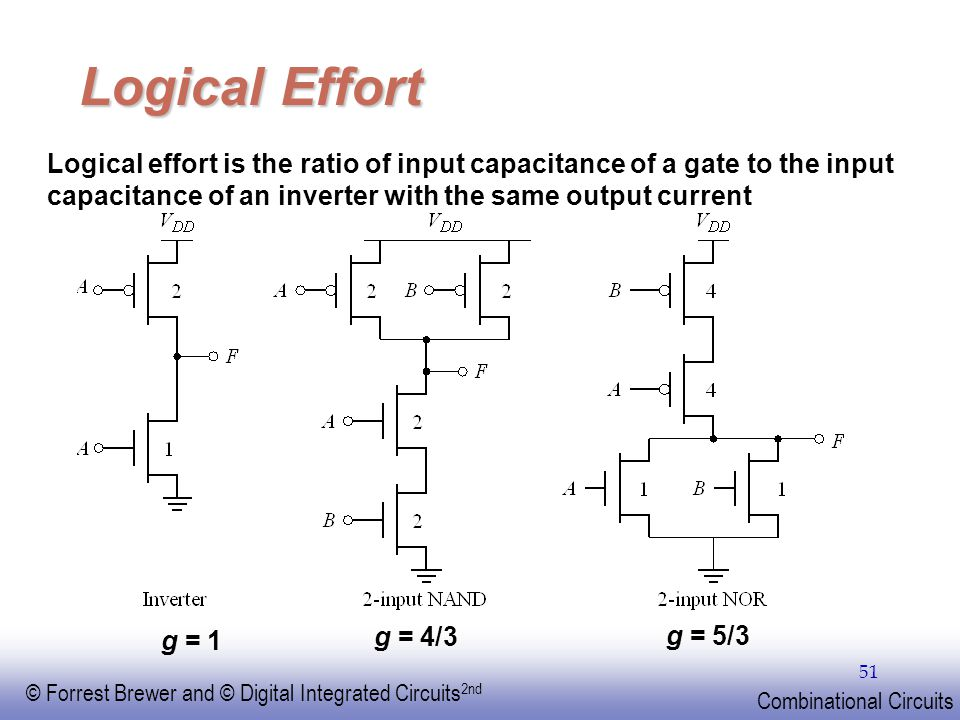 EE141 Logical Effort. Logical effort is the ratio of input capacitance of a gate to the input.