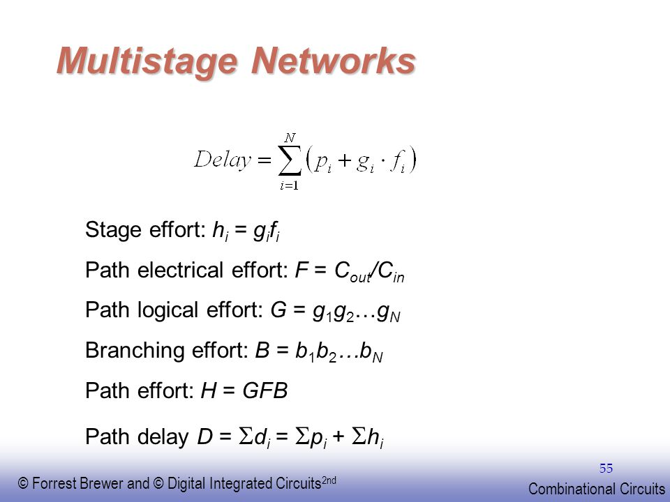 Multistage Networks Stage effort: hi = gifi