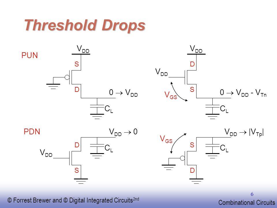 Threshold Drops VDD VDD PUN VDD 0  VDD 0  VDD - VTn VGS CL CL PDN