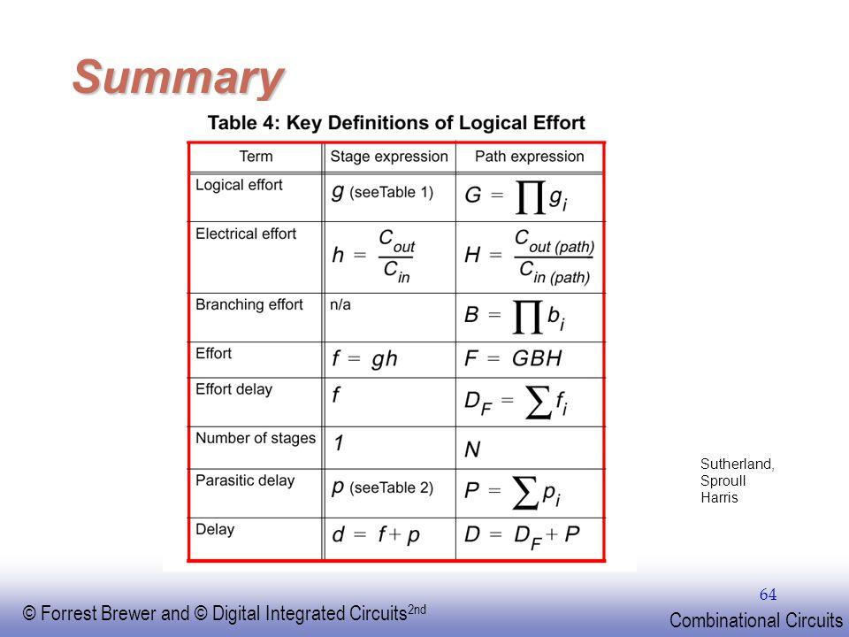 EE141 Summary Sutherland, Sproull Harris