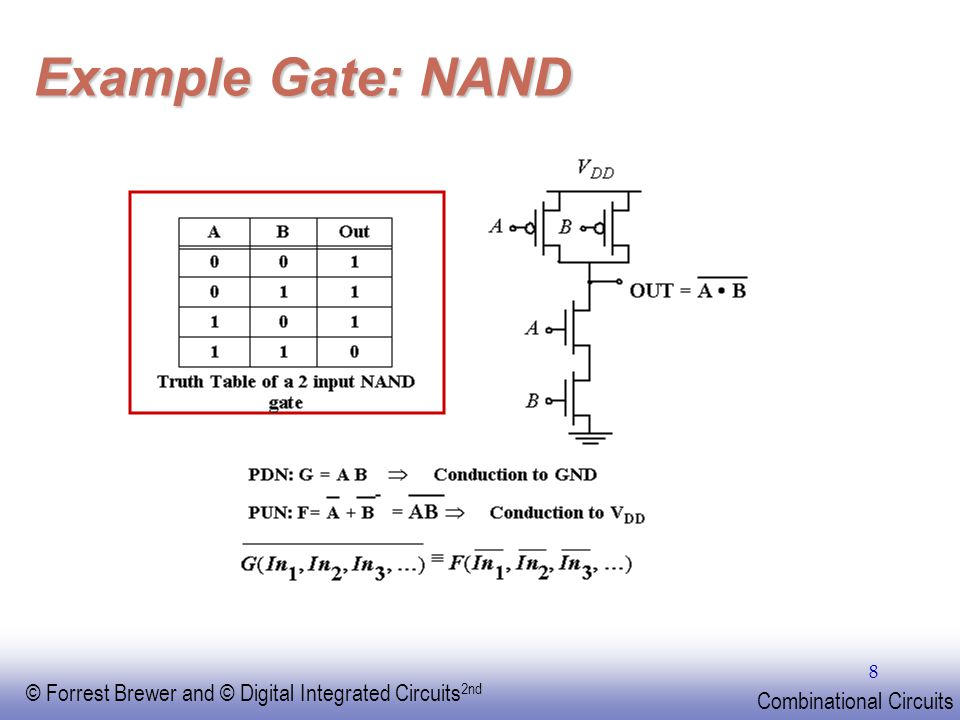 EE141 Example Gate: NAND