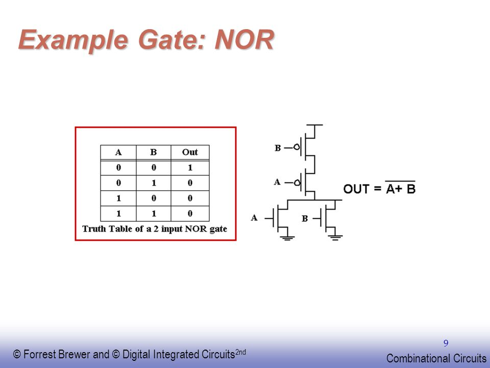 EE141 Example Gate: NOR