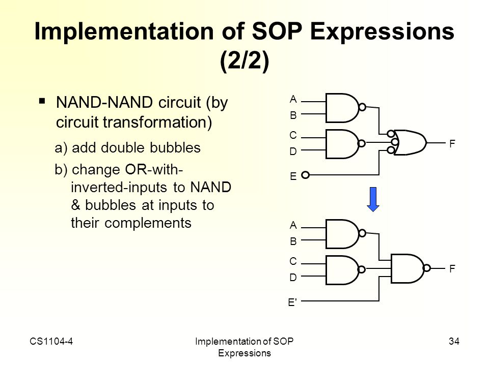 Implementation of SOP Expressions (2/2)