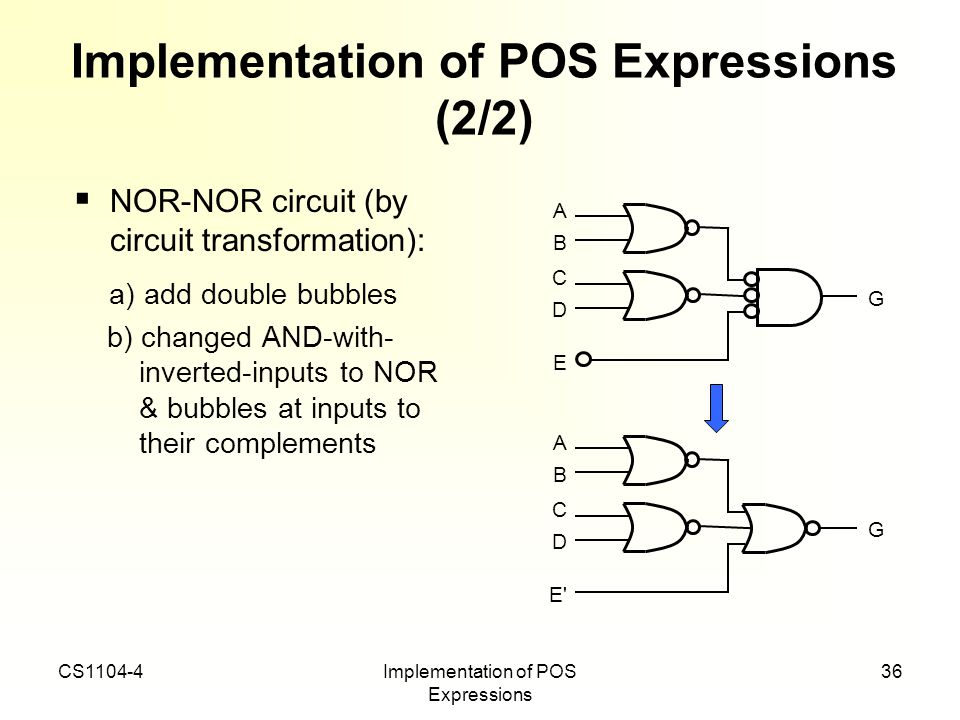 Implementation of POS Expressions (2/2)