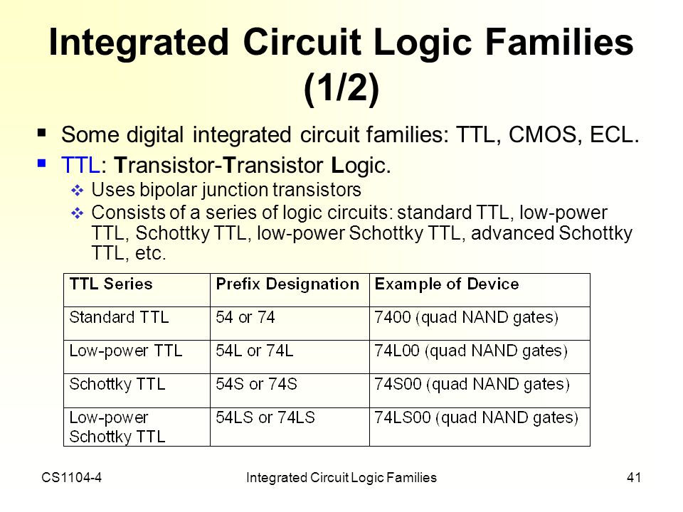 Integrated Circuit Logic Families (1/2)