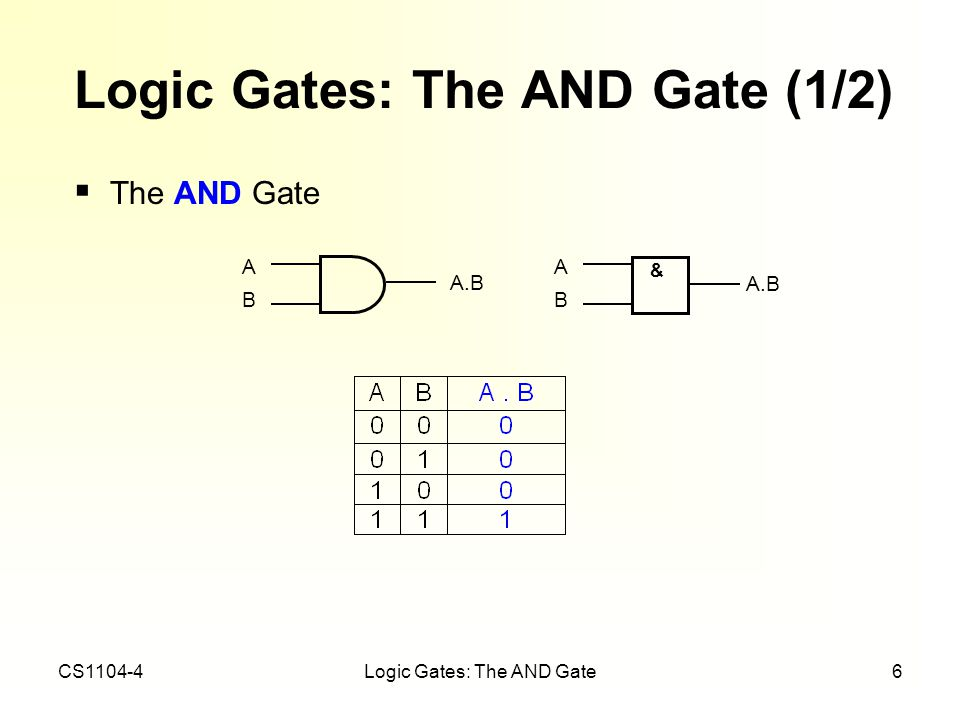 Logic Gates: The AND Gate (1/2)