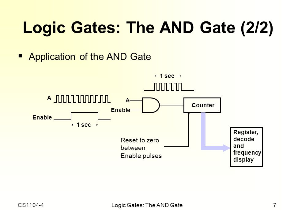 Logic Gates: The AND Gate (2/2)