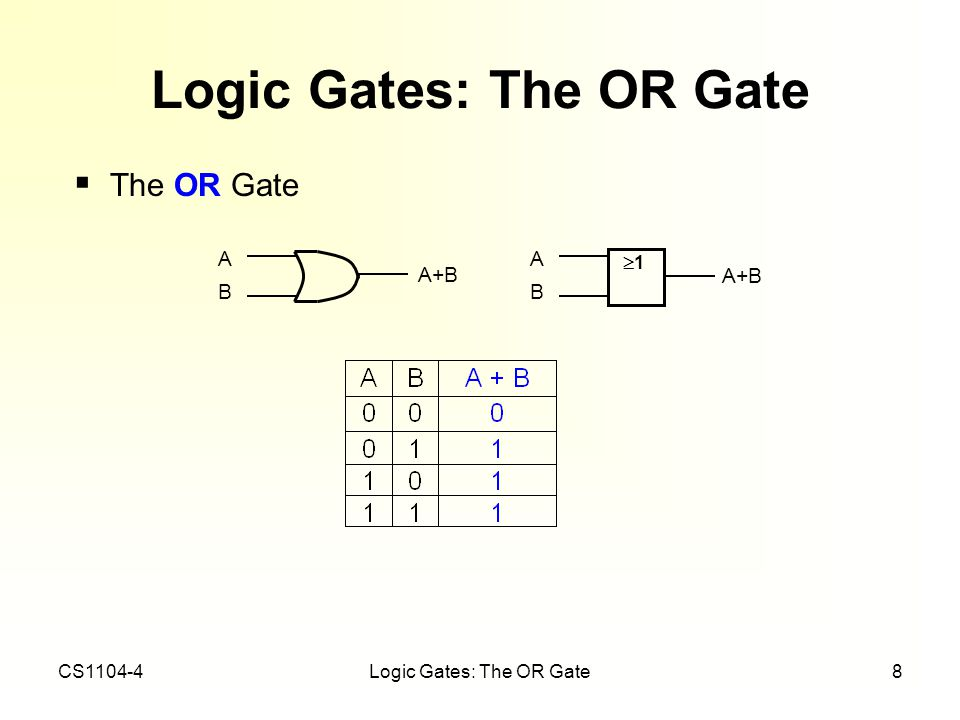 Logic Gates: The OR Gate