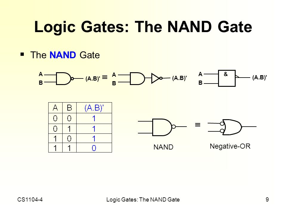 Logic Gates: The NAND Gate
